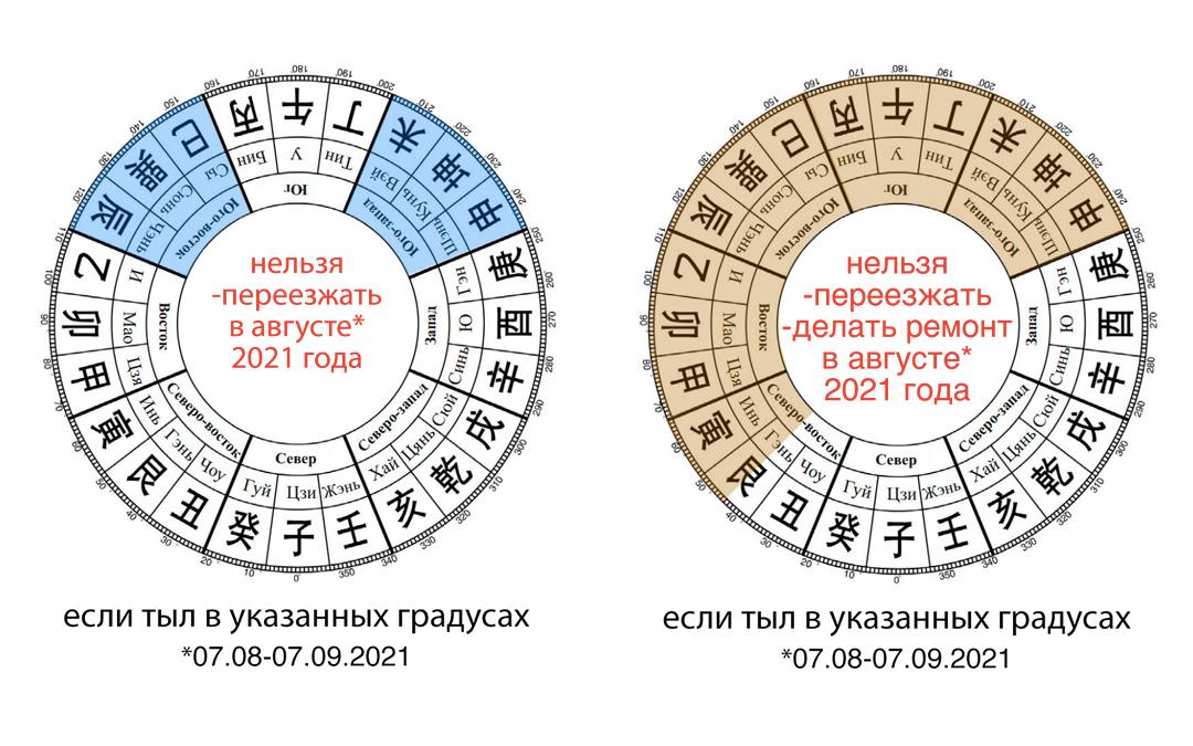 Куда нельзя переезжать и где нельзя начинать ремонт в августе 2021 года?