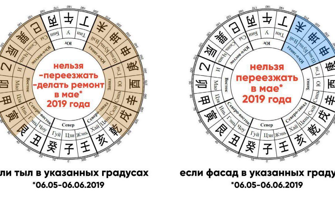 Фэн-шуй прогноз на май 2019 года