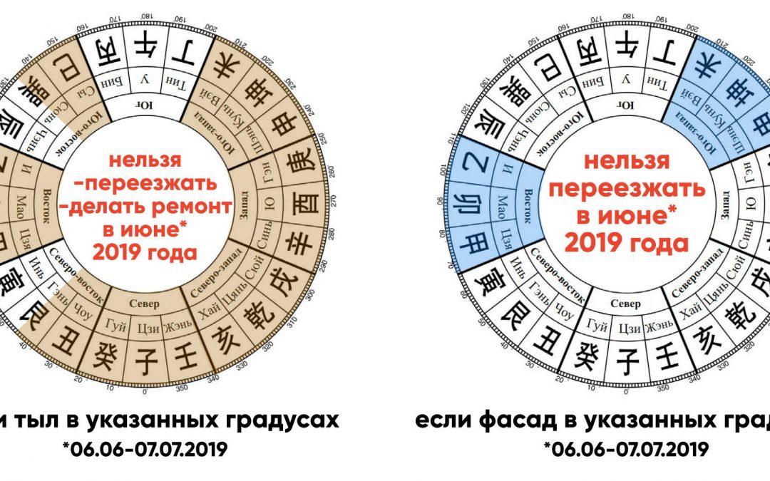 Фэн-шуй прогноз на июнь 2019 года